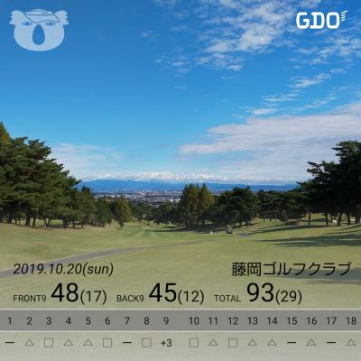 Scorecard_20191023134611
