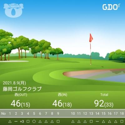 Scorecard_20210809181918